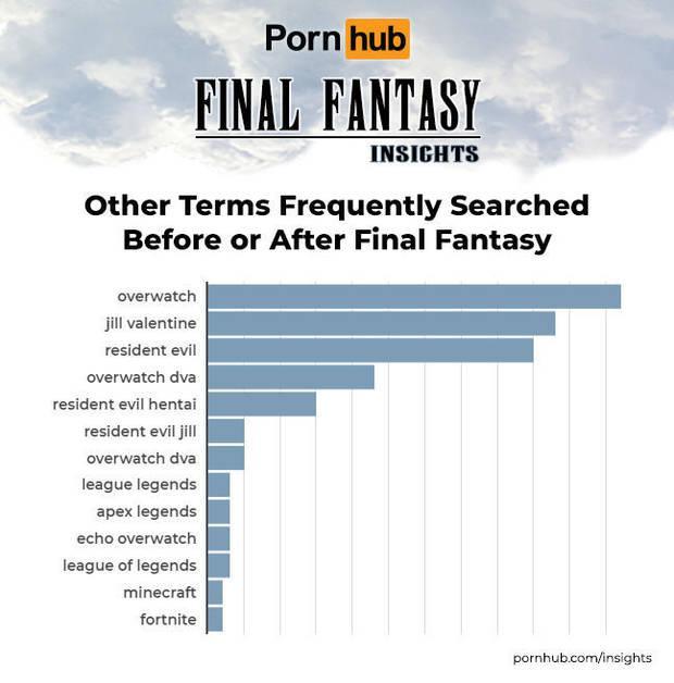 Final Fantasy 7 Pornhub 1