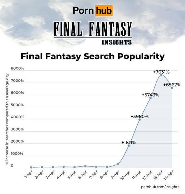 Final Fantasy 7 Pornhub