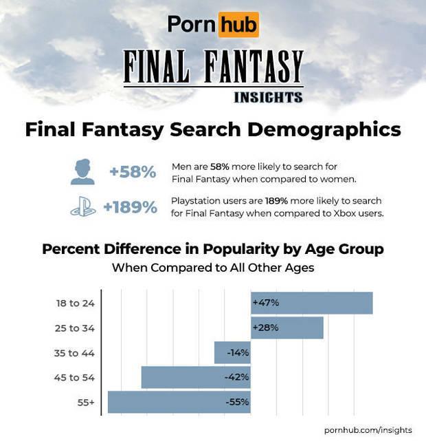 Pornhub Final Fantasy 7 1