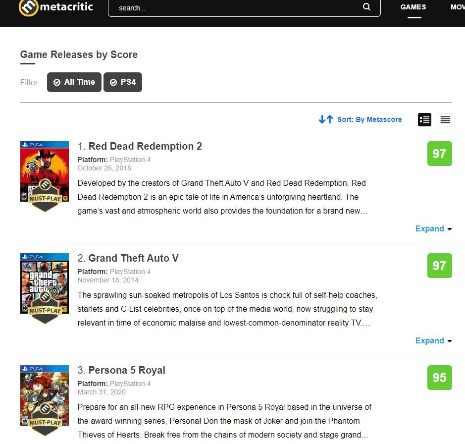 Metacritic Persona 5